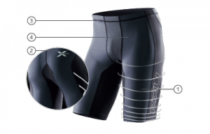 2XU_Elite_Shorts_Features