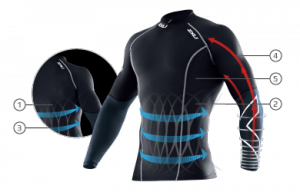2XU_Mens_Elite_Top_LS_features