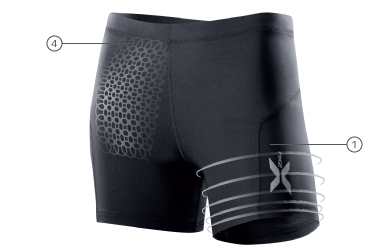 2XU_Womens_1-2_Compression_Shorts_feature
