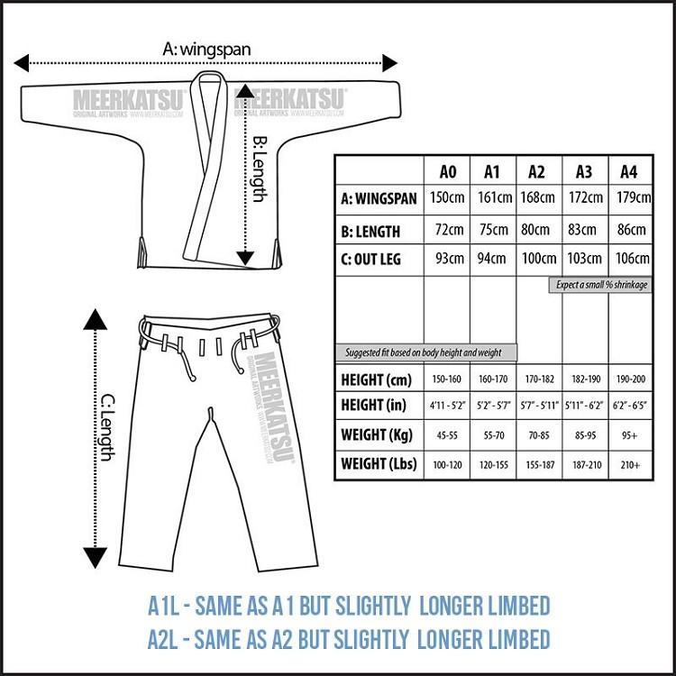 Size - chart - layer